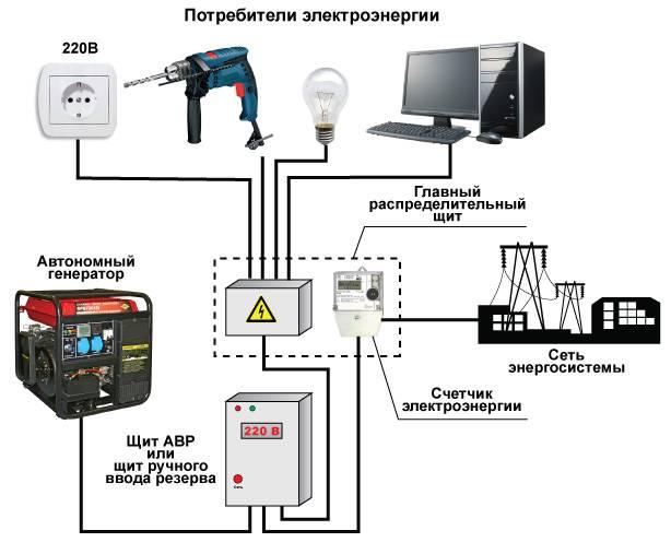 Энергия hybrid стабилизатор отзывы